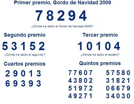 resultados-sorteo-nacional-navidad-2009
